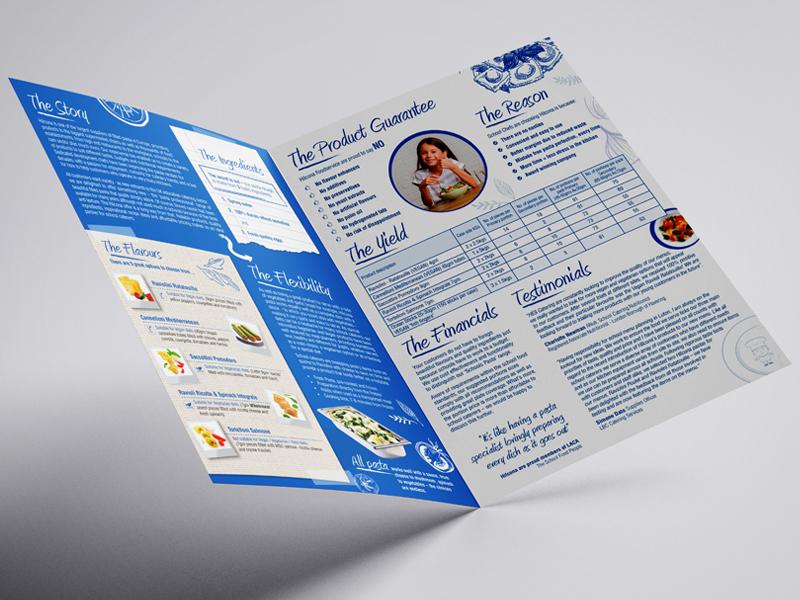 Design, Print And Copywriting